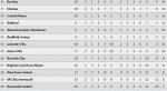 league form.PNG