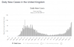 2020-09-26 10_10_54-United Kingdom Coronavirus_ 423,236 Cases and 41,936 Deaths - Worldometer.png